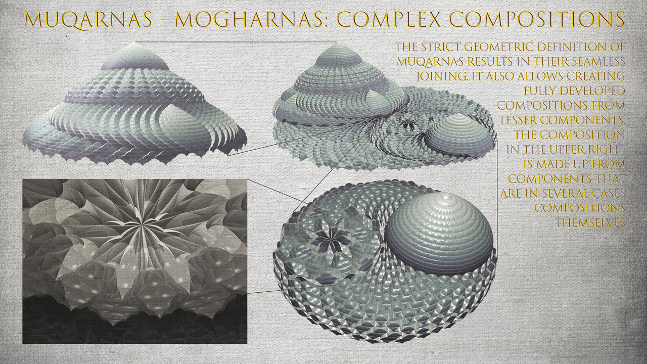 Muqarnas Complex Composition