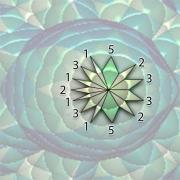 2131523325131, 2-1-3-1-5-2-3-3-2-5-1-3-1